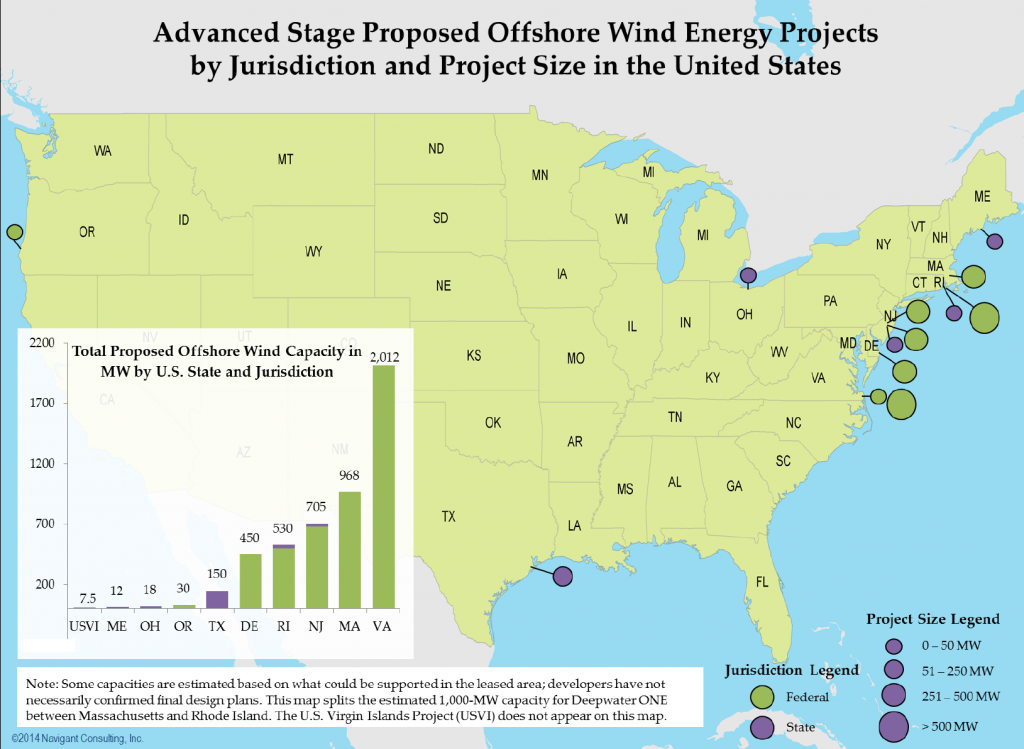 Figure 9. Proposed U.S. Offshore Wind Energy Projects in Advanced Development Stages by Jurisdiction and Project Size. [Click image for full size version.]