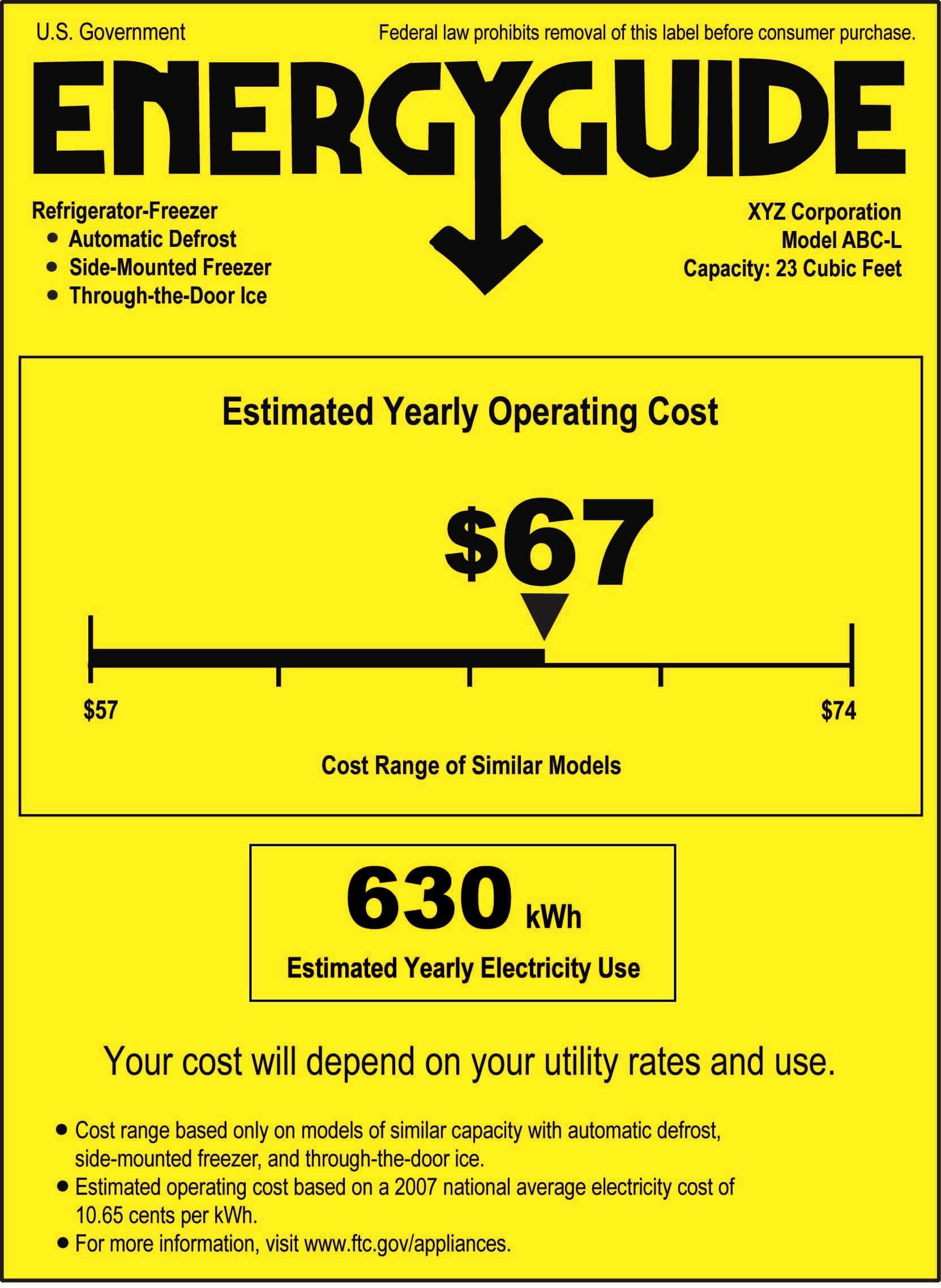 Energy Efficient Appliances My Florida Home Energy