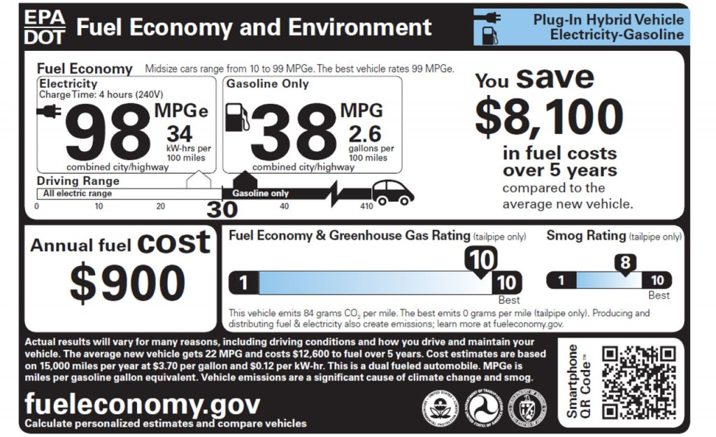 Figure 3. Window sticker for a plug-in hybrid vehicle. [Click image for full size version.]. Image: www.fueleconomy.gov.