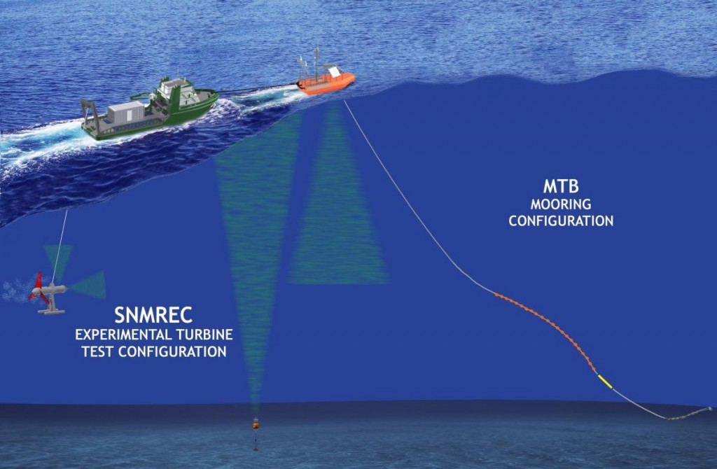 Figure 13. Illustration of SNMREC's Offshore Turbine Test Berth. [Click image for full size version.] (Credit: SNMREC)