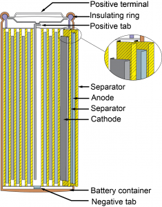 Figure 2. Rechargeable batteries come in many forms. This is an example of a lithium-ion battery. Credit: PREC. [Click image for full size version]